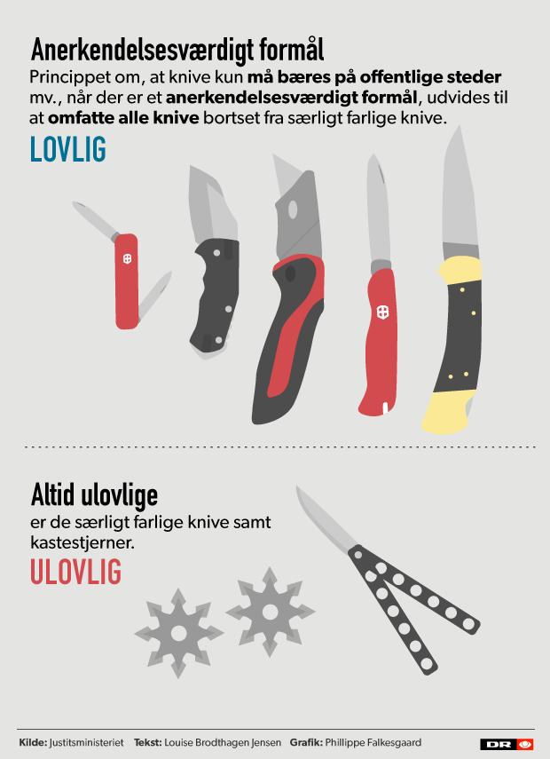 Grafisk oversigt - Knivloven 2016 efter ændring