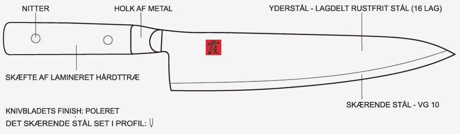 Illustration af hvordan den japanske Kasumi Kokkekniv er konstrueret