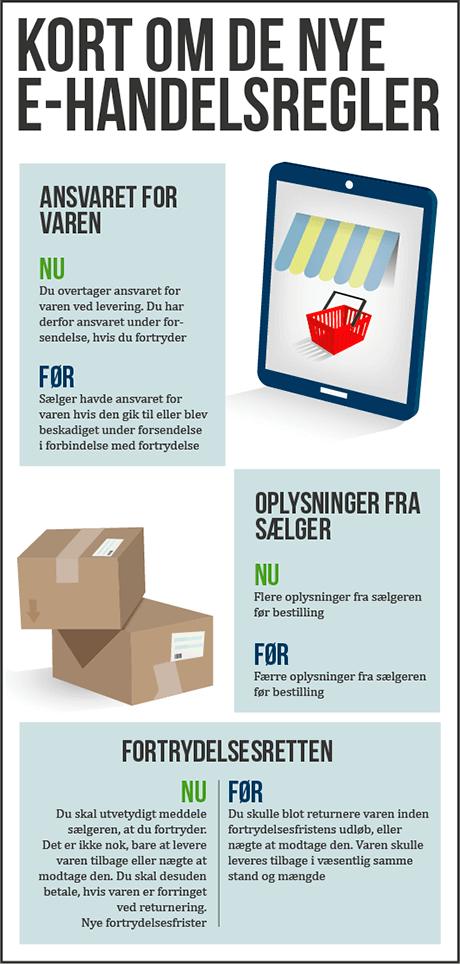 Kort-Nye-Forbrugerregler-Information-Til-Kunder-Betingelser